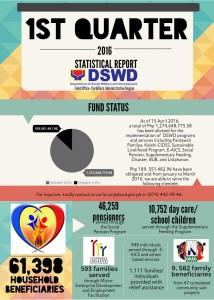 infographics-1st-quarter final BW