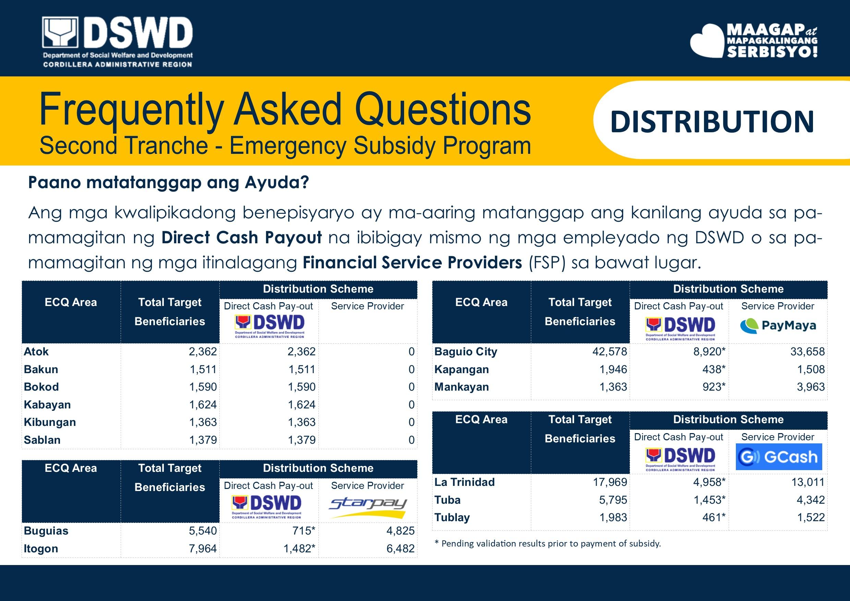 2. Distribution Schemes